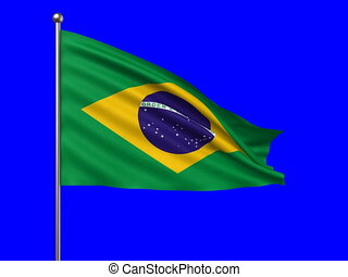 flag of Brazil loop-able 3d animation