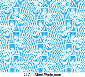 repeated wave background