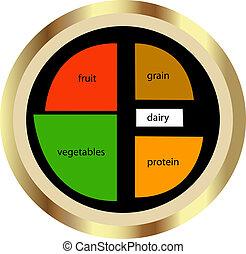 sano, nuevo, alimento, gráfico