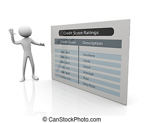 3d mand and credit score ratings - 3d man standing with...