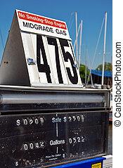 Hig priced gasoline