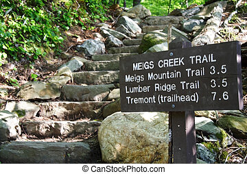 Hiking Trails in Great Smokey Mountains National Park