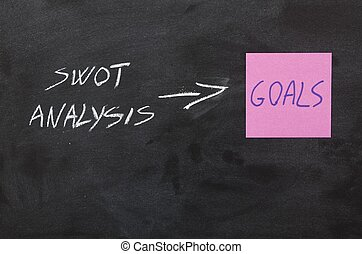 swot analysis necessary for the attainment of the objectives...