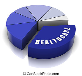 Healthcare Budget - Personal finances blue pie chart. Part...