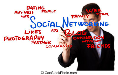 Businessman drawing Social Networking schema on the whiteboard (selective focus)