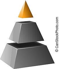 Pyramid - Layered pyramids. Vector.