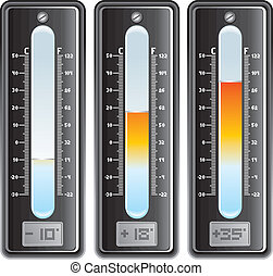 Thermometers with Celsius and Fahrenheit scale