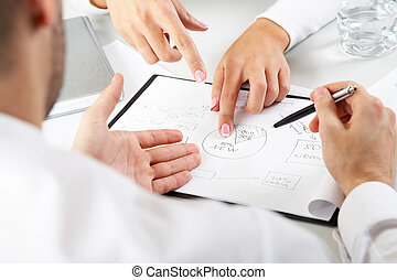 Explanation - Close-up of team working with documents at...