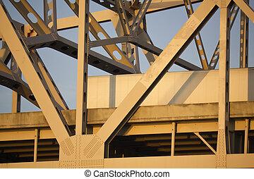 Bridge between Indiana and Kentucky in Louisville, KY. Semi...