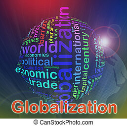 Globalization Wordcloud - Words in a wordcloud of...