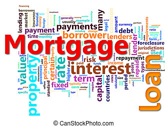 Mortgage wordcloud - Wordcloud contains Words related to...