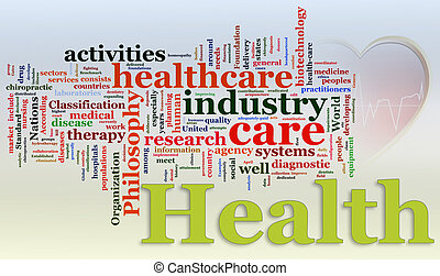 Wordcloud of Healthcare - Words in a wordcloud of Healthcare