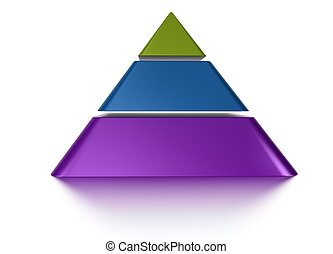 3D pyramid chart vue from front, 3 layers