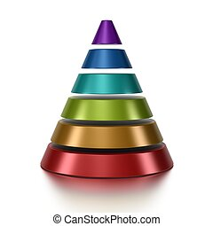 3D pyramid chart vue from front, 6 layers