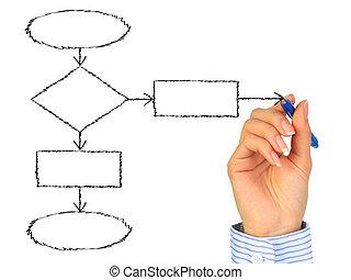 Drawing diagram