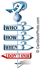 Why i don't know road signal - Road sign with 4 questions:...