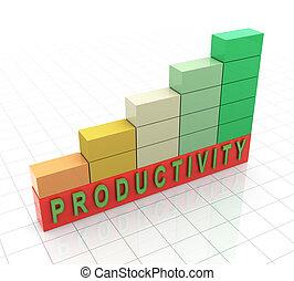3D, productividad, propgress, barras