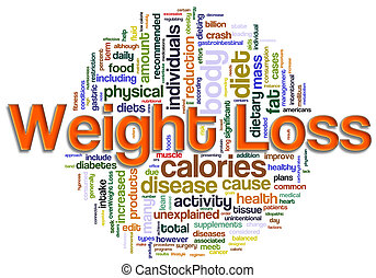 wordcloud of weight loss - words in the wordcloud related to...