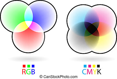 RGB and CMYK color modes.