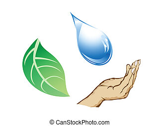 the cycle of water-drop, hand and leaf