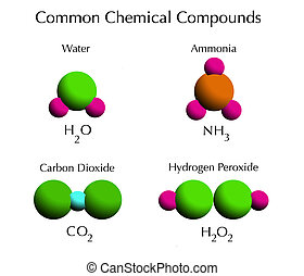 Common chemical compounds - Illustrations in 3D of common...