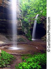 Tonti Canyon of Illinois