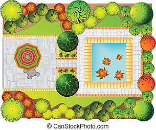 Plan of garden with decorative plants