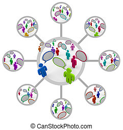 Network of People Communicating in Network of Connections -...