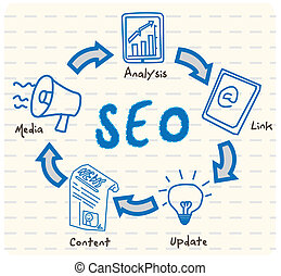 SEO Cycle Vector - SEO Cycle
