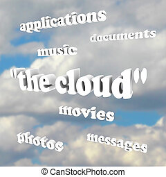 The words The Cloud in a cloudy blue sky with the types of files and programs you can store remotely over the internet such as Documents, Applications, Photos, Movies, Music and Messages
