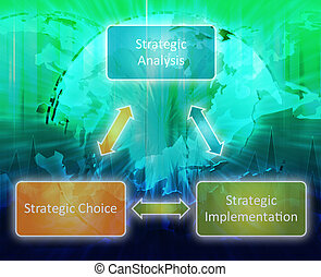 Strategy implementation business diagram - International...
