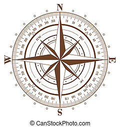 Compass Rose - Brown compass rose isolated on white