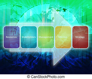 Strategy stakeholders business diagram - International...