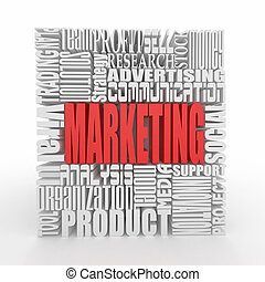 What is a Marketing