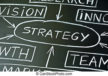 Strategy flow chart on a blackboard - A close up of a...