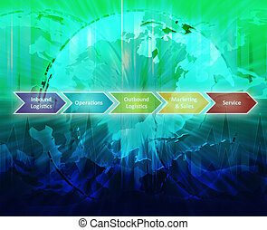 Product Lifecycle business diagram - International product...