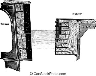 Cross-sections of the HMS Thunderer and the USS Dictator, vintage engraved illustration