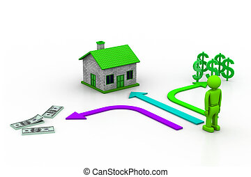 Purchase or house sale