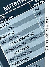 Nutrition Label - Nutrition label in close-up.
