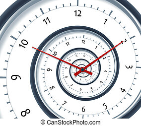 time spiral - An image of a nice time spiral clock
