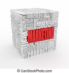 What is a Marketing. The concept of the words on white...