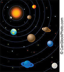 The solar system - Solar system graphic, abstract art...
