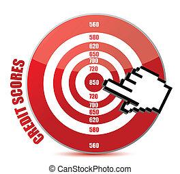 credit report score card target