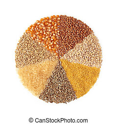 Cereals - maize ,wheat, barley, millet, rye, rice and oats