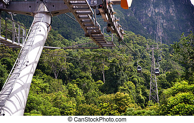 Cable Car - Amazing cable car lines and carriages over...