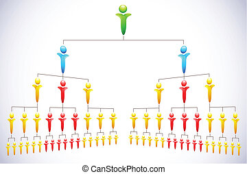 Organisational Hierarchy - illustration of people structure...