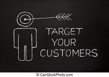 Target your customers - 'Target your customers' concept made...
