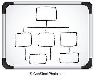 Organization chart whiteboard written in black background. -...