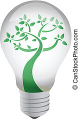 Tree in a light bulb isolated on white concept illustration