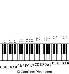 Piano keyboard with key names